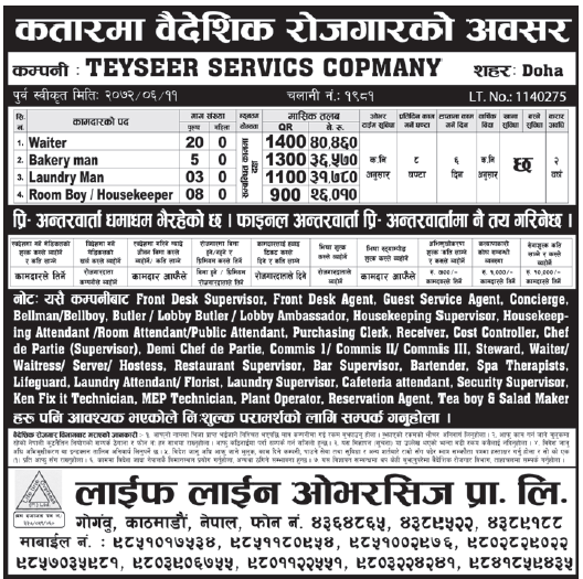 Jobs in Qatar for Nepali, Salary Rs 40,460