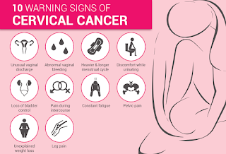 cervix cancer symptoms