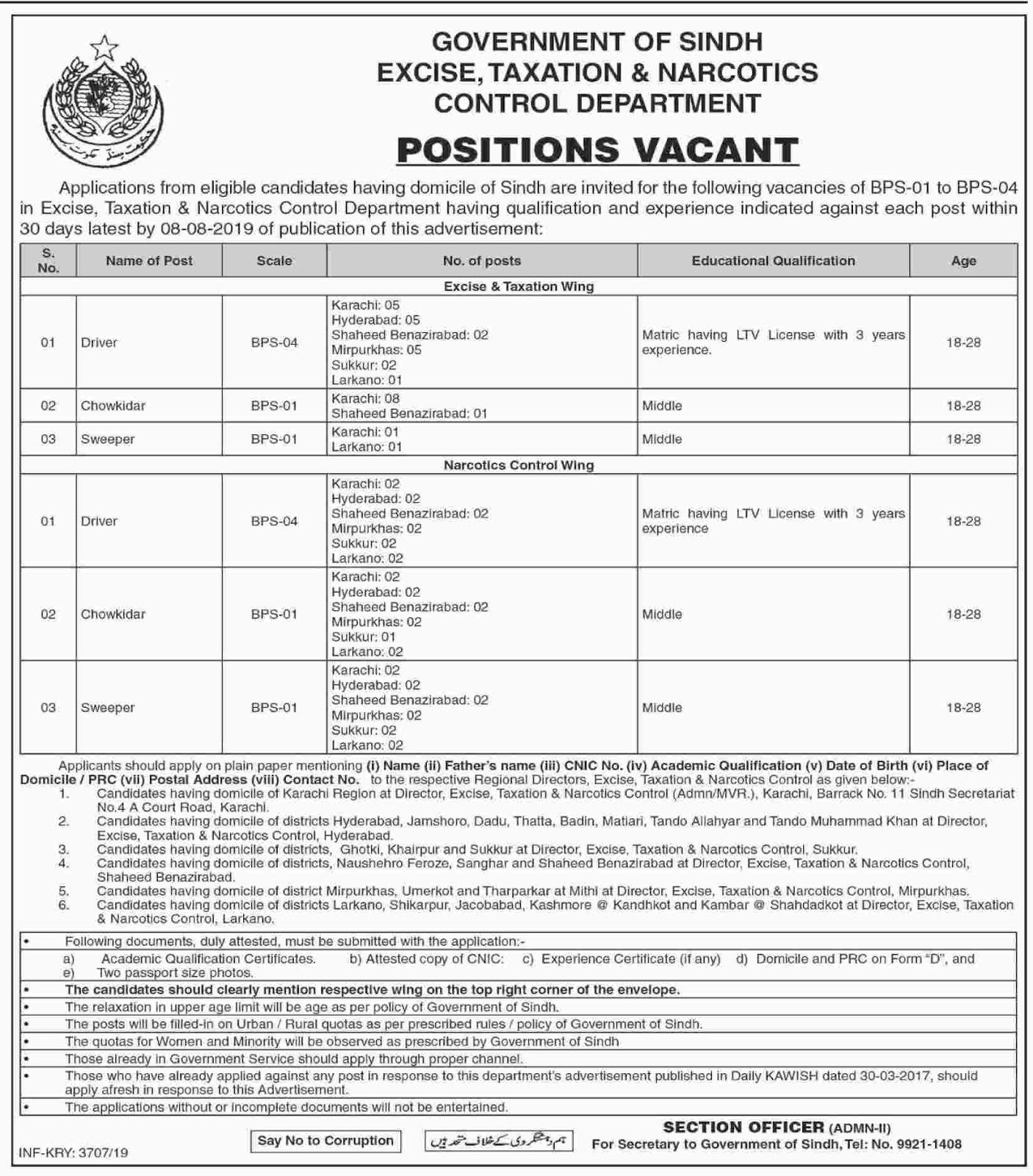 Advertisement for Sindh Government Jobs