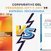 Comparativo del programa de español 2011 y 2017 de secundaria