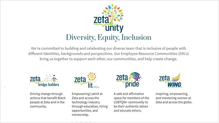 IPO Zeta Global