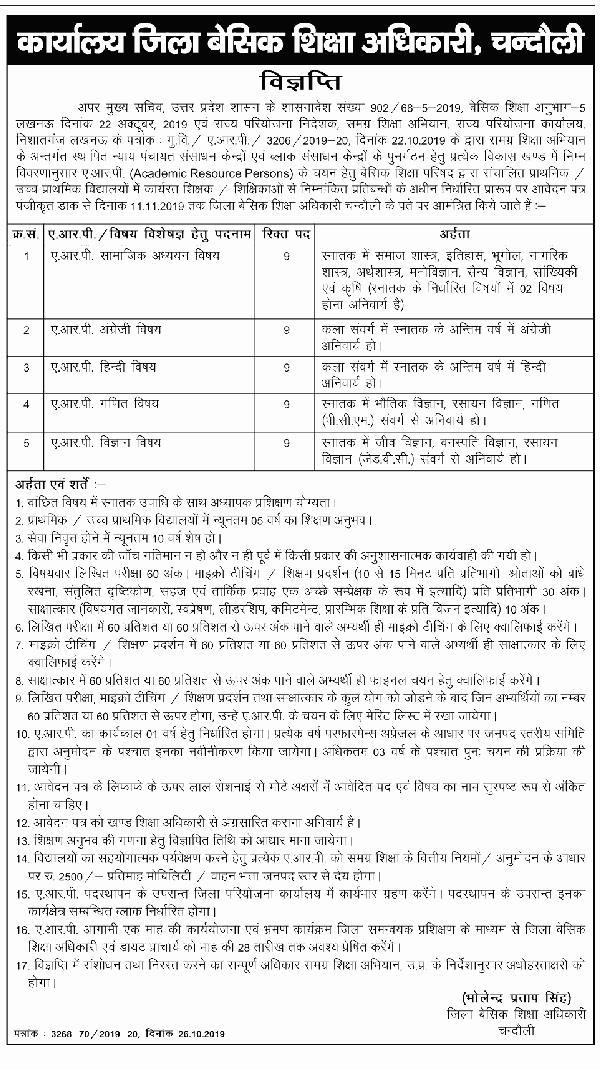 Chandauli : ARP पद के चयन हेतु विज्ञप्ति जारी, देखें