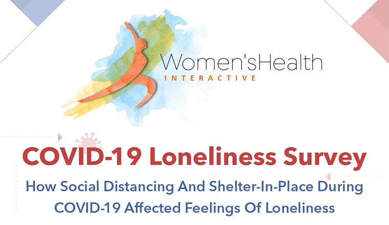 Women's Health Interactive COVID-19 Loneliness Survey