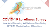 Women's Health Interactive COVID-19 Loneliness Survey #infographic