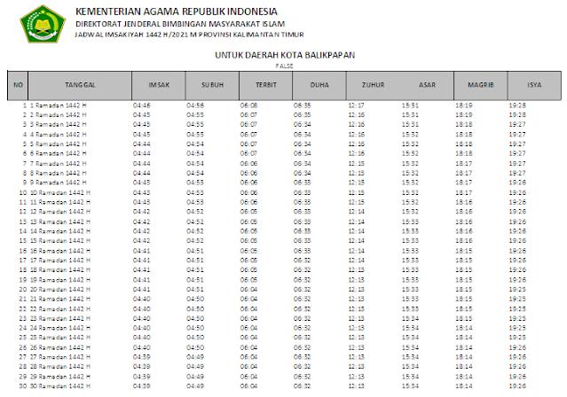 Jadwal Imsakiyah Ramadhan 1442 H Kota Balikpapan, Provinsi Kalimantan Timur