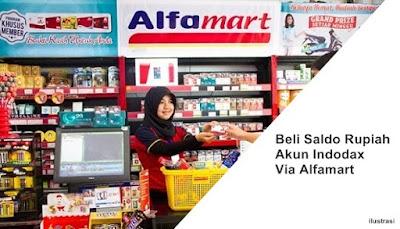 Deposit Rupiah di Akun Indodax Via Alfamart