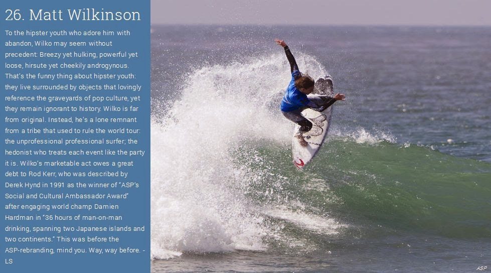 matt wilkinson power rankings