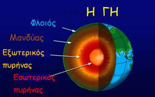 http://kids.oasp.gr/thalis/prehistoric/prehistoric_earth.html