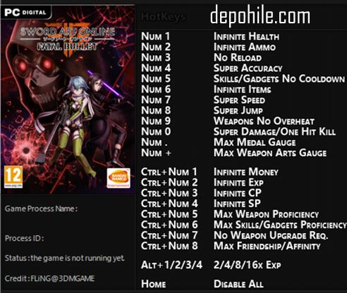 Sword Art Online Fatal Bullet Can, Mermi +21 Trainer Hilesi İndir