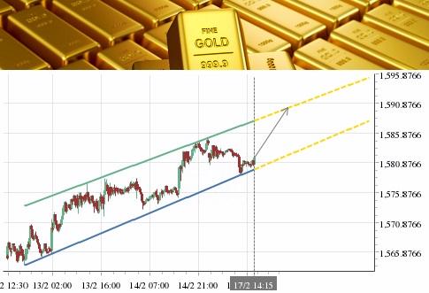 تحليل الذهب صاعد على المدى القصير