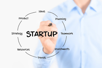 startups company, startups business, new business, business idea, how to start business, create startups, business presentation