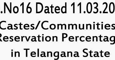 TS Go16 BC Castes/Communities List-Reservation Percentage