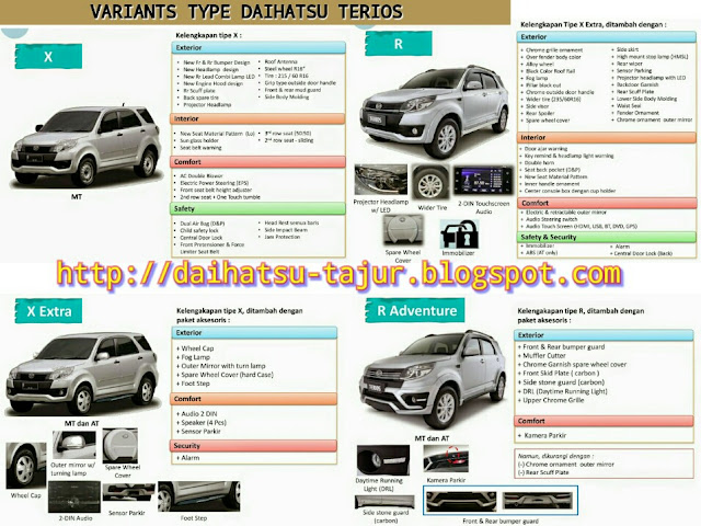 Tipe terios, Variant Daihatsu terios, Tipe Mobil terios, Tipe Mobil Daihatsu terios, Tipe Terios bogor, Tipe Terios tajur, Tipe Daihatsu terios bogor