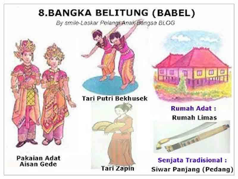 Keragaman Suku Bangsa Dan Budaya Di Indonesia 34 Provinsi