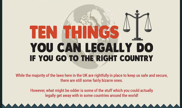 Ten Things You Can Do Legally if You Go to the Right Country