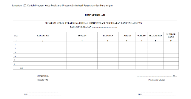 Contoh Format Program Kerja Pelaksana Urusan Administrasi Persuratan dan Pengarsipan