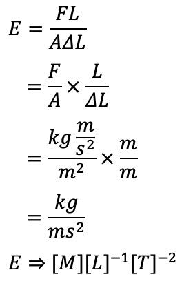 Dimensi dari modulus Young adalah - Mas Dayat
