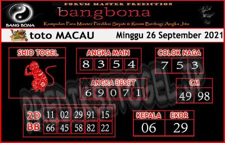 Prediksi Bangbona Toto Macau Minggu 26 September 2021