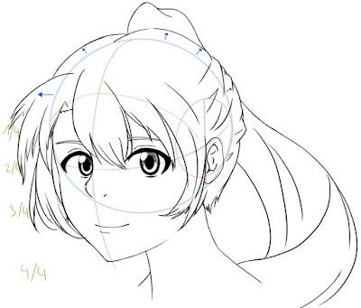 Dessiner un visage manga de côté: dessiner les cheveux