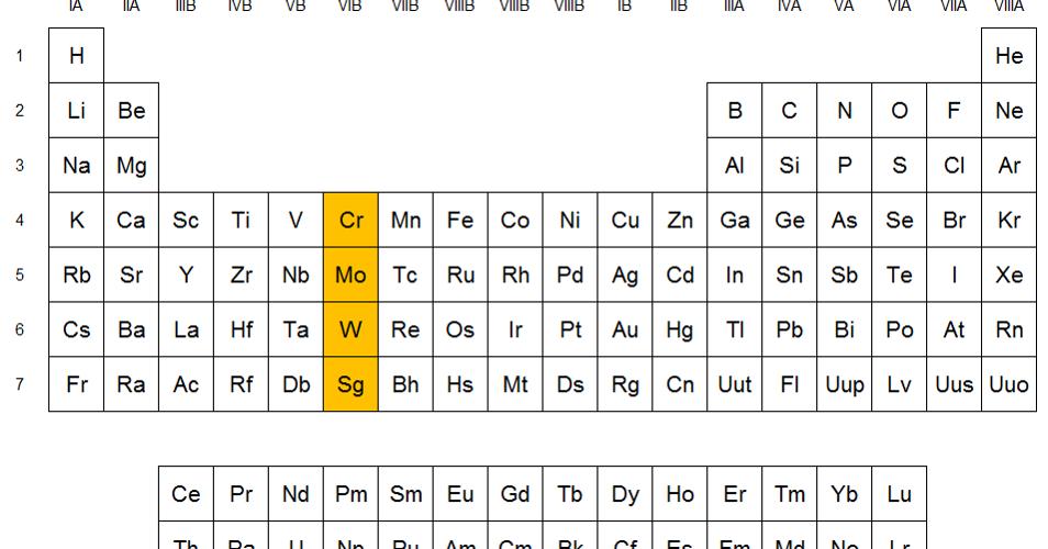 Qumicas familia del cromo urtaz Gallery