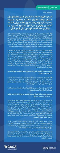 GACA updates entry procedures for Expats and Visitors, reduces Institutional Quarantine period - Saudi-Expatriates.com
