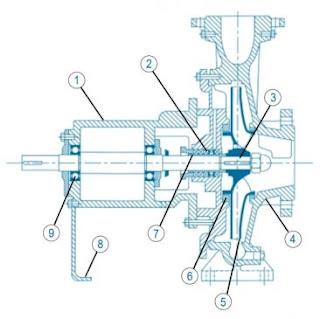 Paragon PA Series Pump Component