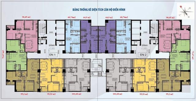 Mặt bằng căn hộ chung cư Eco dream (dự kiến)