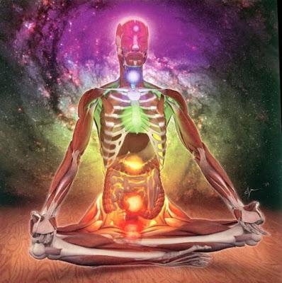 yoga-kudalini-cakra