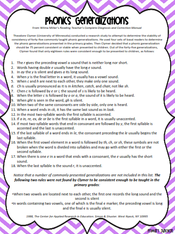 Phonics Generalizations List - Classroom Freebies