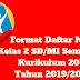Format Daftar Nilai Kelas 2 SD/MI Semester 1 Kurikulum 2013 Tahun 2019/2020 - Guru Krebet 3