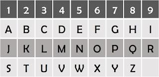 Tabel Pythagoras (sumber: dokumen pribadi)