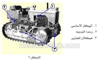 كتاب صيانة المعدات الثقيلة وتشخيص الأعطال PDF