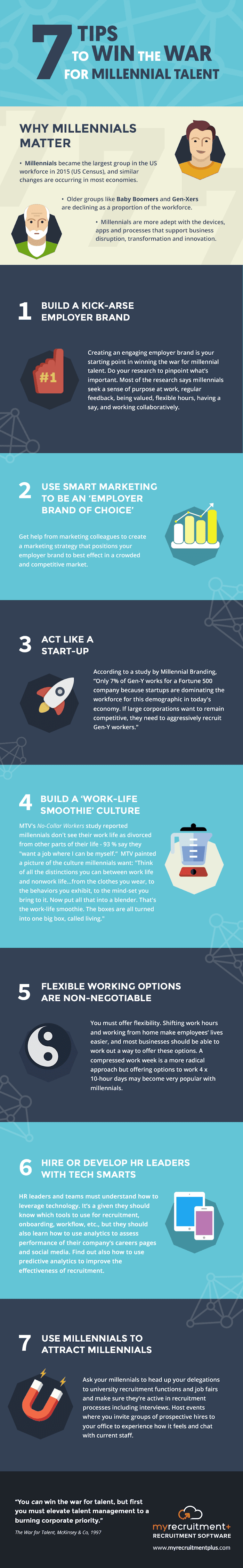 7 tips to win the war for millennial talent #infographic