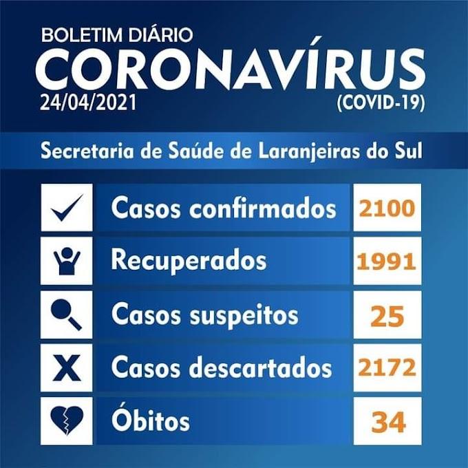 Covid-19: Laranjeiras registrou 01 novo caso