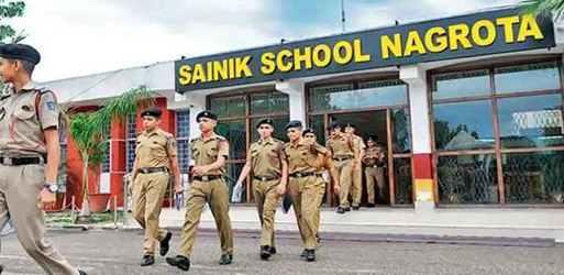 Sainik School Jobs