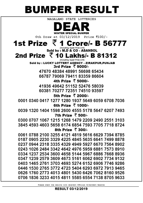 dear winter special bumber 2019 lottery result