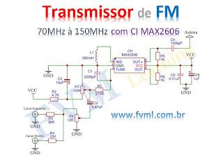 Transmissor de FM 70MHz à 150MHz com CI MAX2606