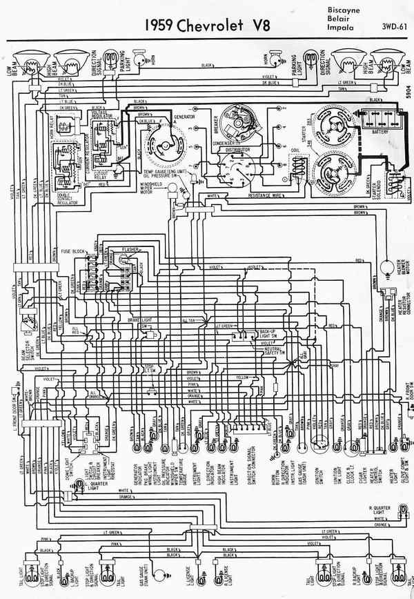1959 Chevrolet V8 Biscayne, Belair and Impala Wiring Diagram | All about Wiring Diagrams