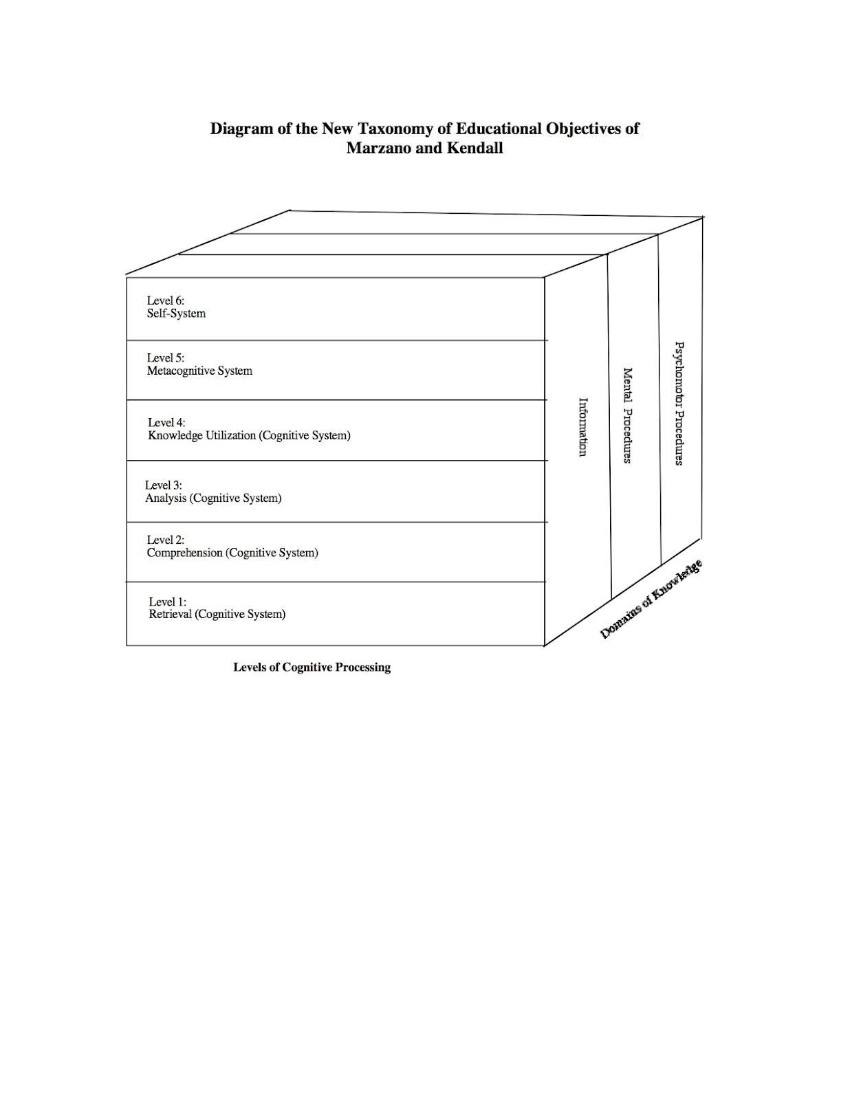 Worksheet Taxonomy Worksheet Grass Fedjp Worksheet Study Site
