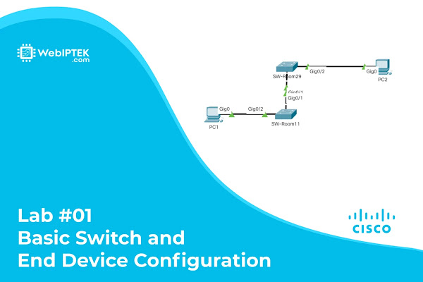 CCNA Lab #01 Basic Switch and End Device Configuration