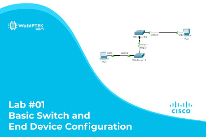 [CCNA Lab #01] Basic Switch and End Device Configuration