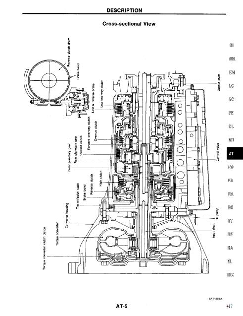Nissan 240sx 1995 1998 Approved Heavy Equipment Workshop
