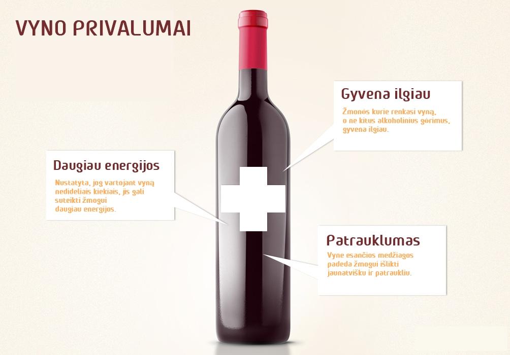 geriausias raudonas vynas širdies sveikatai deksametazonas ir hipertenzija