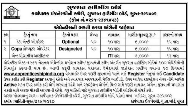 Gujarat Housing Board Surat Apprentice Job Recruitment 2020