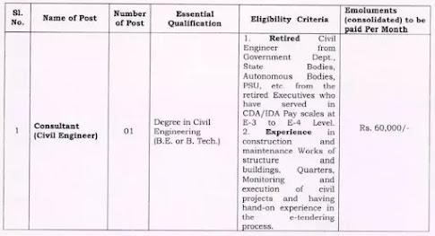 Opportunity For Retired Civil Engineer in India Govt Mint Kolkata