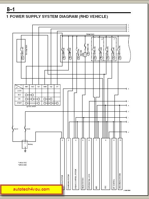 Daihatsu Terios J200, J210, J211 service manual ~ Service