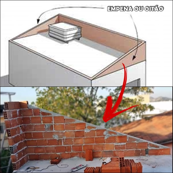 empena ou oitão do telhado