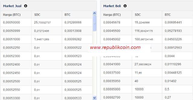 arbitrage bitcoin indonesia