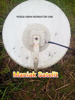 arah konektor lnb Tracking Satelit Indovision