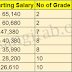 New Salary Scale of Nepal Government 2076 (2019)